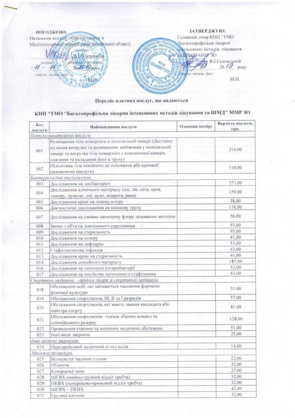 """1 листопада 2019 року в КНП """"ТМО """"БЛІМЛ та ШМД"""" ММР ЗО  затверджено перелік платних послуг"""